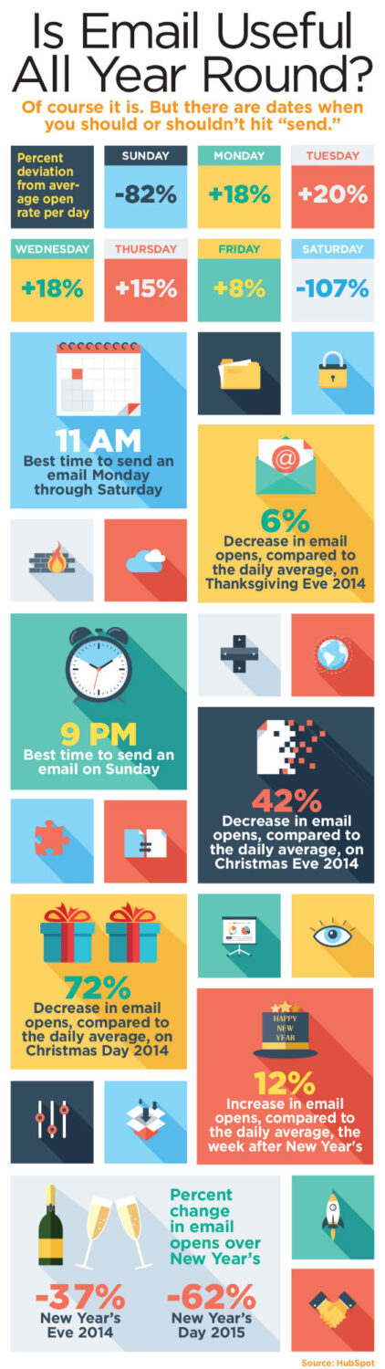 email marketing during holidays infographic