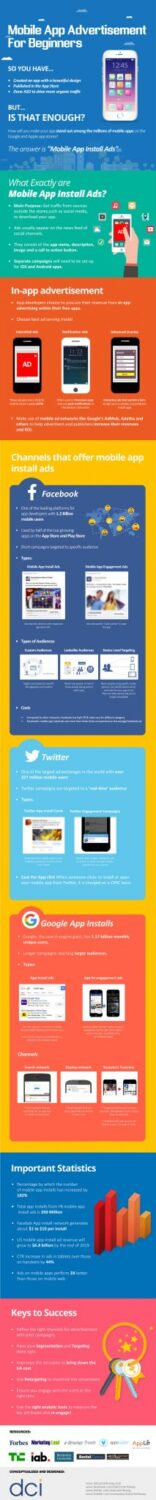 mobile app advertisement infographic preview