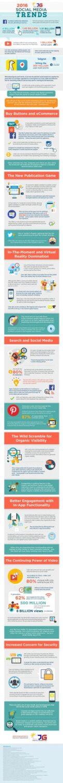 social media marketing trends for 2016