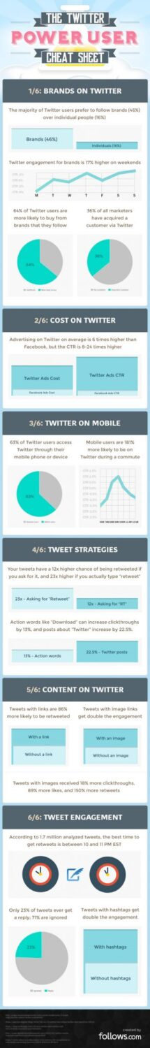 how to use Twitter like a pro