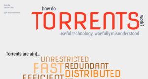 Torrents featured