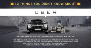 UBER infographic featured