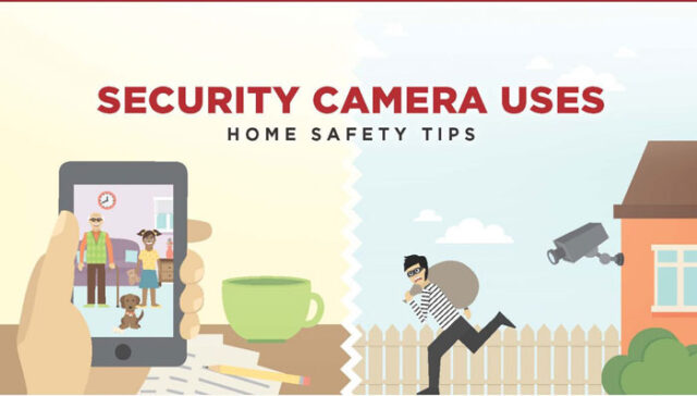 benefits-of-security-cameras-featured