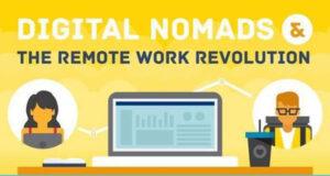 digital-nomads-teleworking-featured