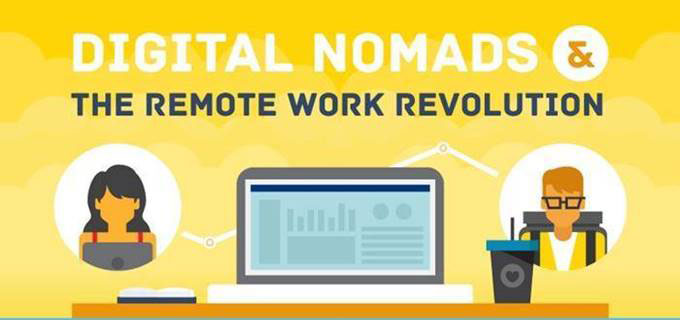 Digital Nomads & Teleworking