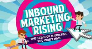 inbound marketing rising featured