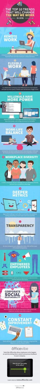 infographic top trends work 2016
