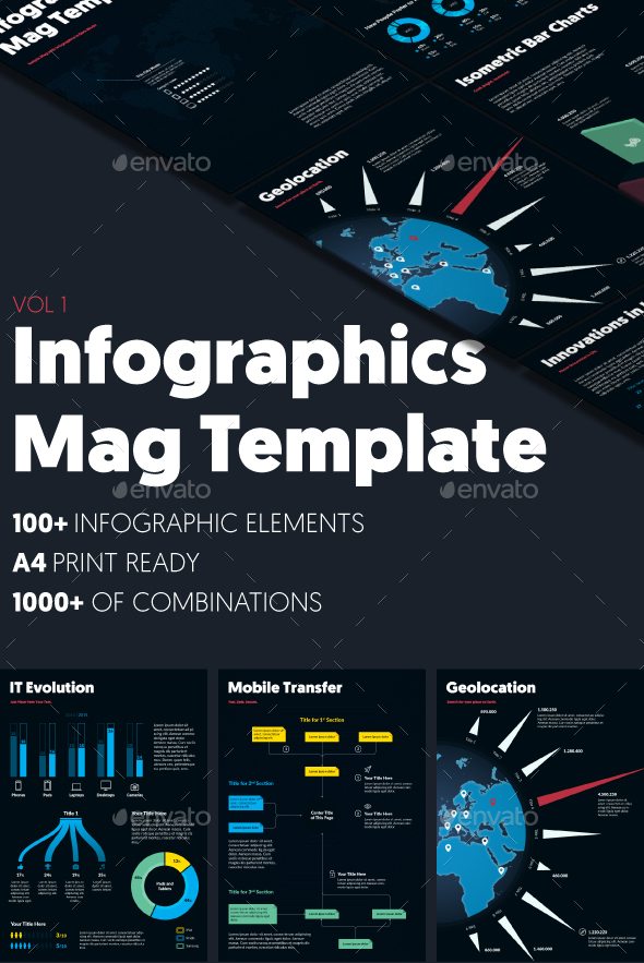 infographics 3