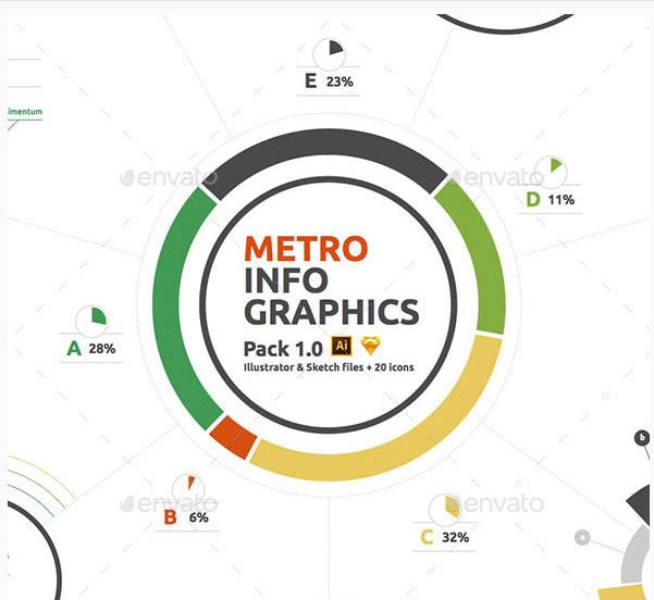 metro-infographics
