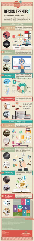 web design trends 2016 infographic