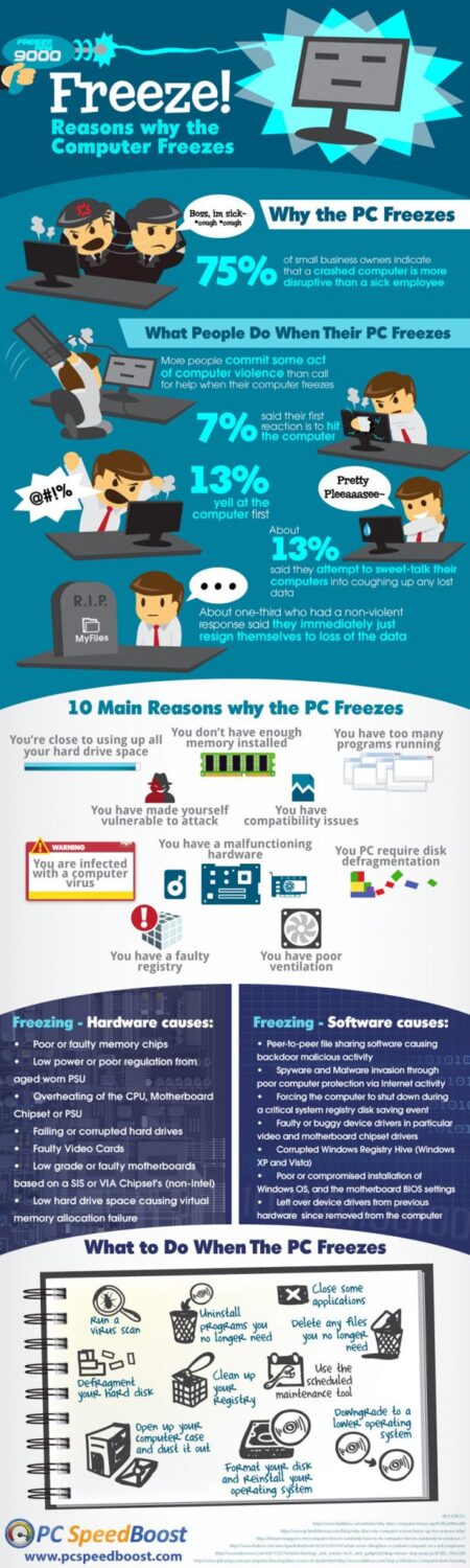 why computer freezes