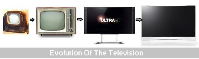 a history of televisions development