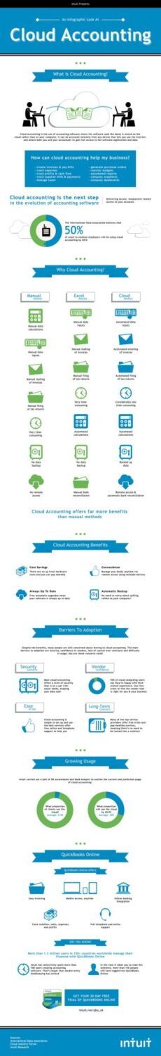 cloud-accounting-infographic-large