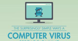computer-virus-update-featured