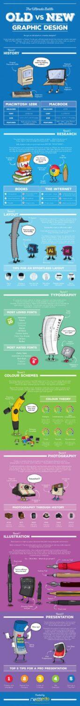 old vs new graphic design
