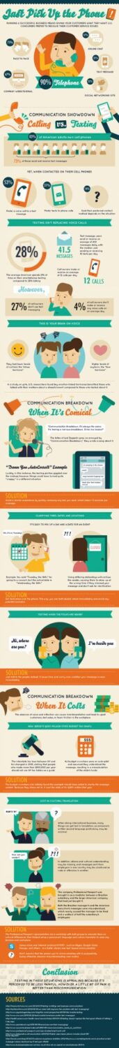phone communication in business infographic