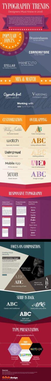 typography trends 2016