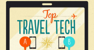 top travel tech