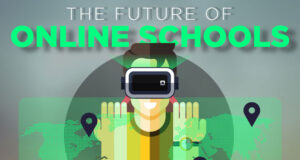 The Future Of Online Schools featured
