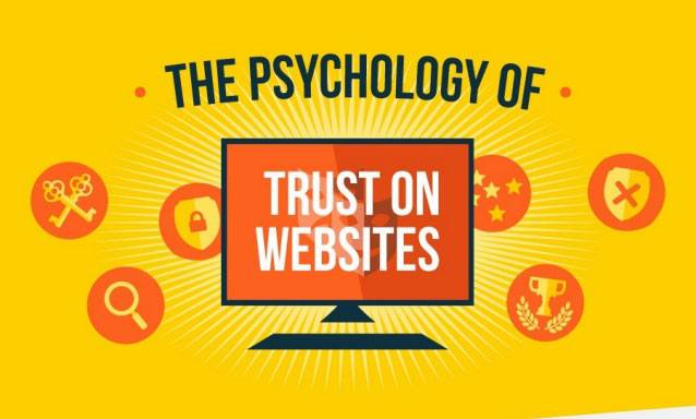 The Psychology Of Trust In Websites