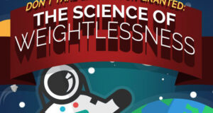 The Science of Weightlessness featured