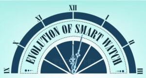 evolution of smart watch featured