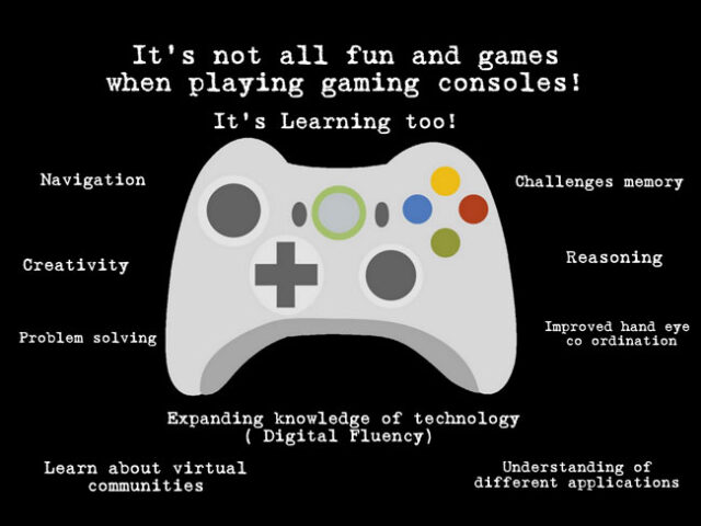 the benefits of video gaming