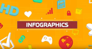 infographics featured