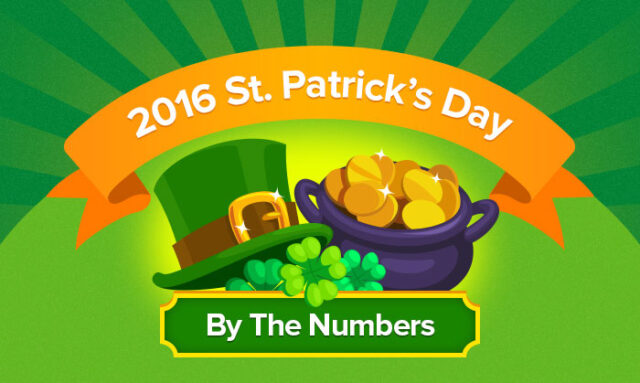 st. patrick's day by the numbers featured