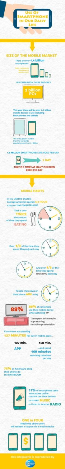 the use of smartphones in our daily lives