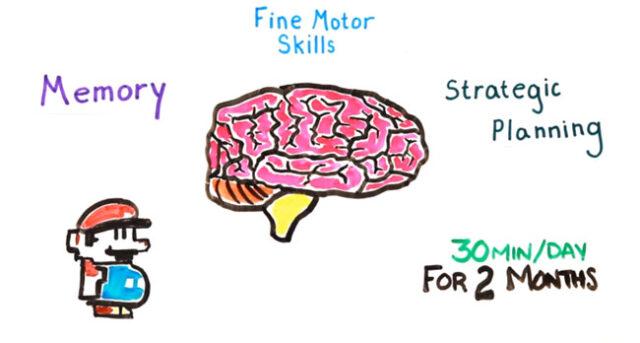 video games increase brain cognivity