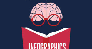 About Infographics And Visual Content