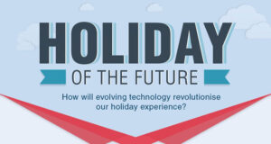 Holiday Of The Future Featured