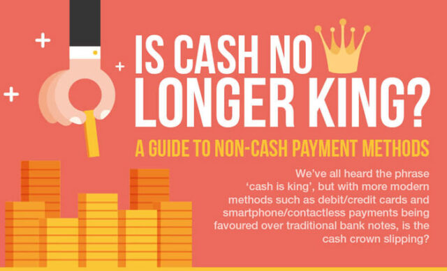 Non Cash Payment Methods guide featured