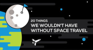 Space Travel featured
