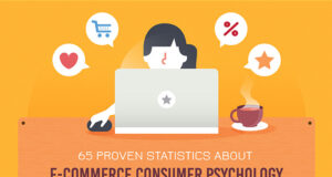 Statistics about e-commerce consumer psychology