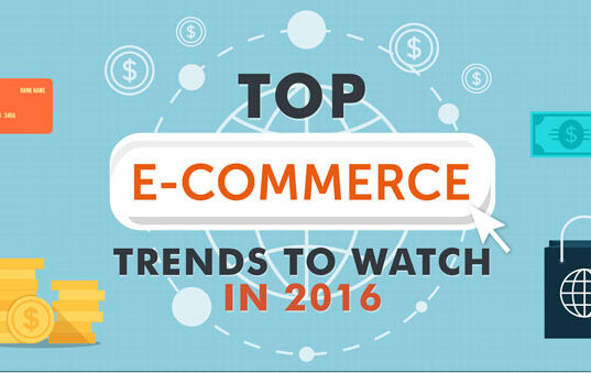 e-commerce trends featured