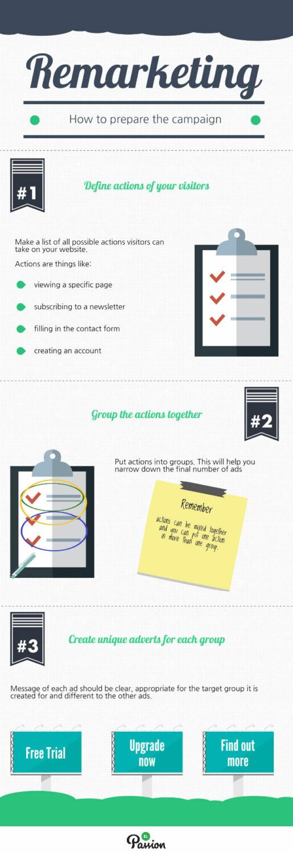 remarketing how to prepare a campaign