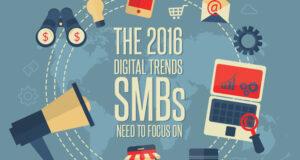 smb digital trends 2016