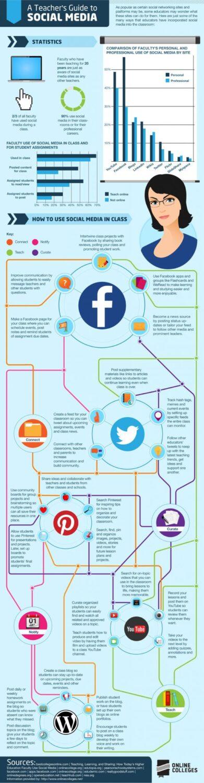 teachers guide social media
