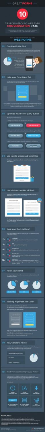 web form conversion rate