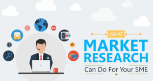 What Market Research Can Do For Your Business
