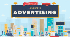 History of Modern Advertisin Featured