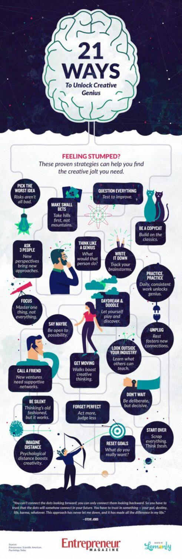 How To Unlock Your Creative Genius