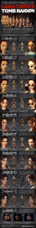 The Many Faces of Lara Croft Tomb Raider
