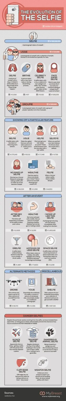evolution of selfie