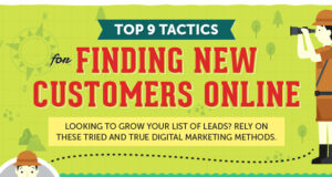 new customers online