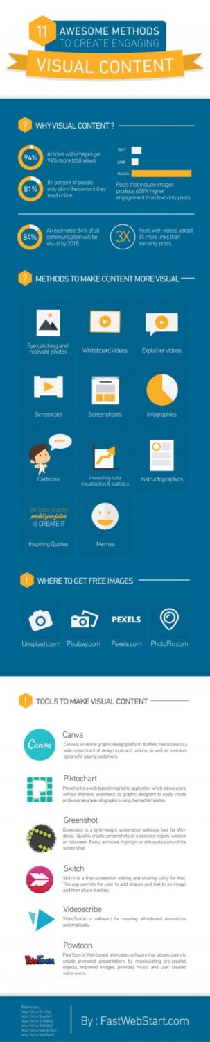 Awesome Methods To Create Engaging Visual Content