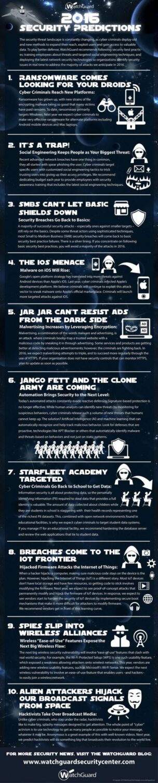 2016 Security Predictions