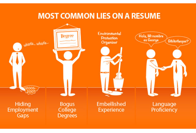 so to get the job without lying tell it like it is there are candidates that lie about their degree and because of that they loose opportunity for job - Lying On Resume